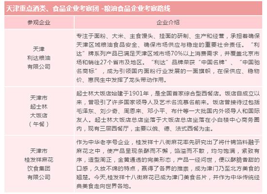 第101届糖酒会天津名优企业参观考察活动报名开始啦