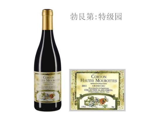 科奇亚酒庄上莫洛(科尔登特级园)红葡萄酒2011年价格,多少钱?