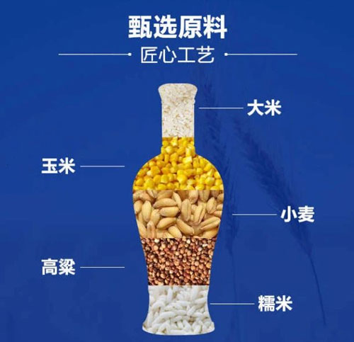 优质产品+品牌+强势帮扶=一个利润满满的白酒市场!