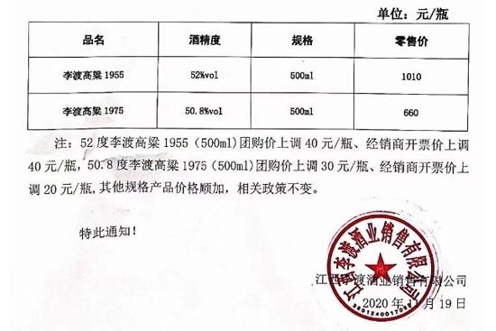 李渡高粱1955恢复供货,零售价破千元!