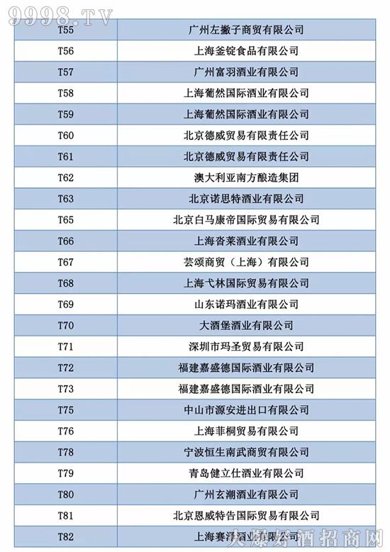 富力凯悦酒店企业名录