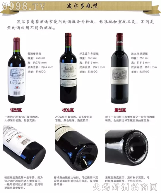 怎么通过瓶子外观判断葡萄酒的类型