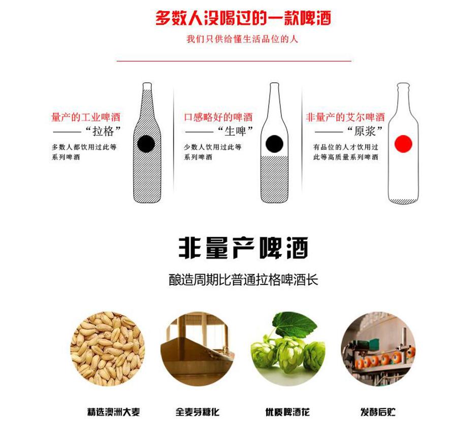 马鞍山豪迈多彩啤酒销售有限公司