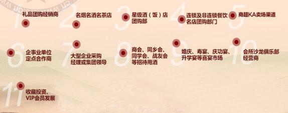 贵州茅台缘福酒业有限公司