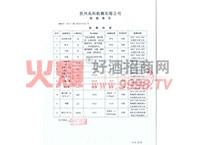 产品检验报告-贵州全城是景酒业有限公司
