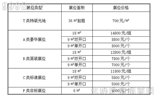 2019济南糖酒会广告费多少