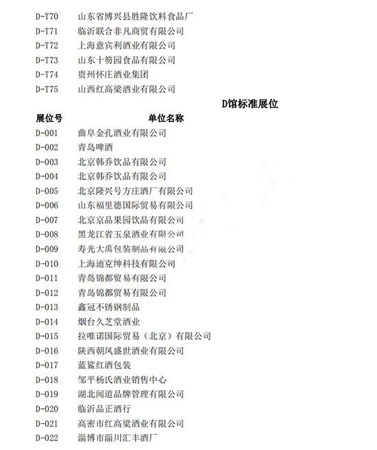 2019山东春季糖酒会D馆参展入驻企业名单
